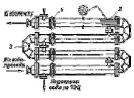 Рис. 1.3 Секционный теплообменник.        1-линзовый компенсатор,     2-соединительный патрубок,    3-калач