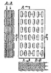 Рис. 1.5 Компановка элементов пластинчатого теплообменика