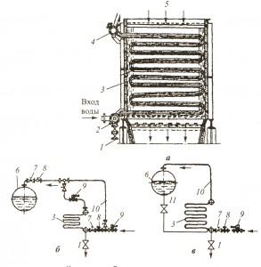 Рис.82.Стальной трубчатый экономайзер