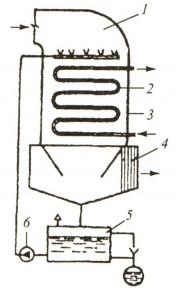 Рис. 84. Экономайзер типа КТАН
