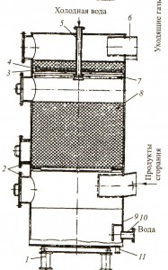 Рис. 86. Контактный экономайзер ЕК-Б