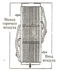 Схема трубчатого воздухоподогревателя