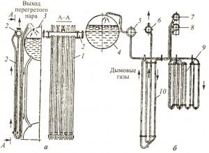 Рис.88. Конвективные пароперегреватели