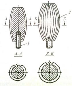 Головки нераскидные эллипсовидные для очистки труб