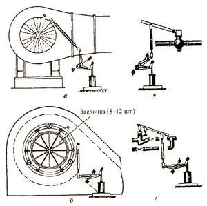 Рис 129. Примеры соединения исполнительных механизмов с регулирующими органами