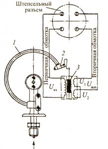 Рис 130. Электрический дистанционный манометр МЭД