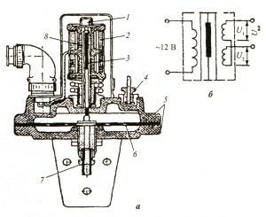 Рис 131. Дифференционный тягомер ДТ-2