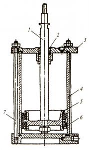 Рис.127. Сервомотор исполнительного механизма ГИМ