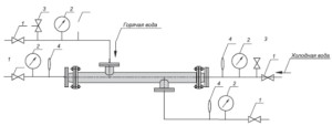 Схема рабочего узла подогревателя водяного ПВ